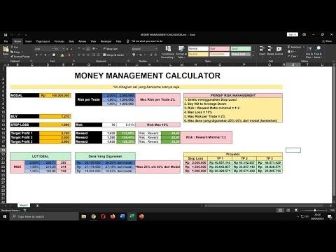 Money Management Calculator Saham di Excel