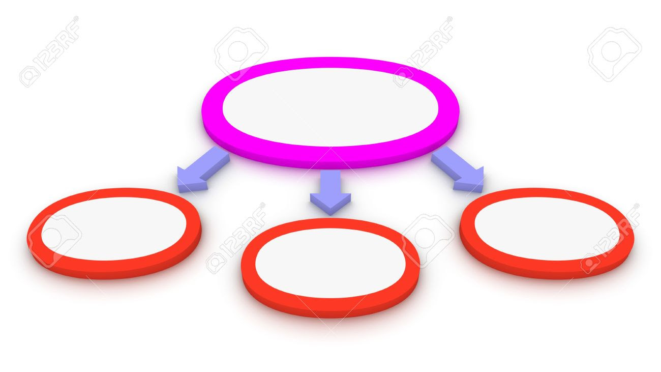 Blank Diagram Of Classification With Three Branches Stock Photo ...
