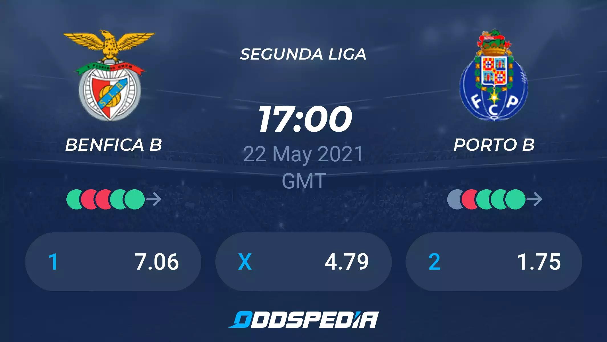 Porto B Benfica B : Ivan Zlobin Defende Com Qualidade Fc Porto B 2 2 Sl Benfica B O Mundo Dos ...