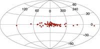 Nebulosa IC4954/4955 vista por AKARI