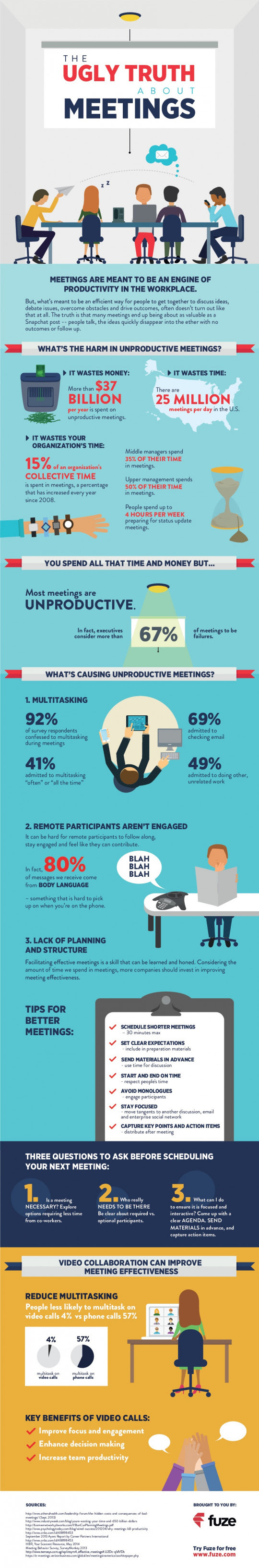 The Ugly Truth About Meetings