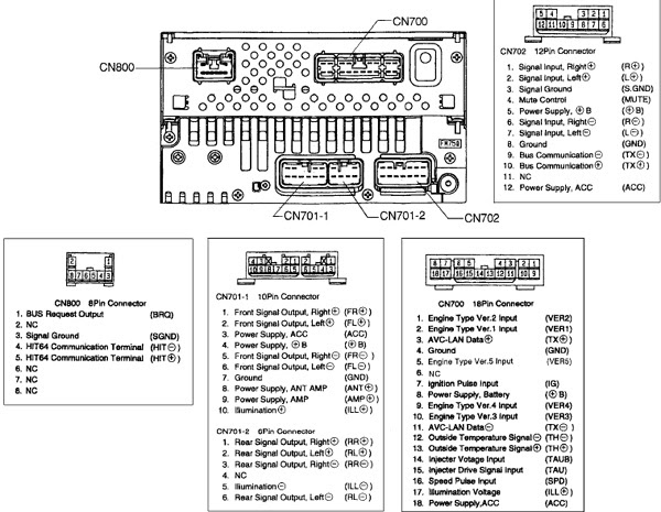 1993 toyota mr2 stereo wiring diagram schematic image 4