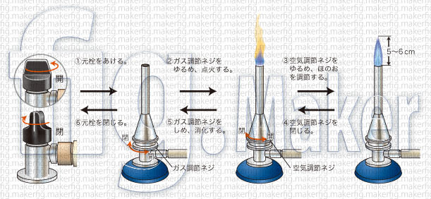 図版イラスト制作例理科実験器具図