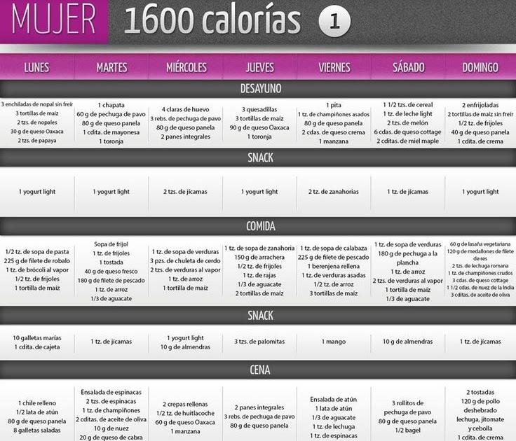 dieta 800 calorias chilenas