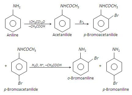 Halogenation of Aromatic Arenes.JPG