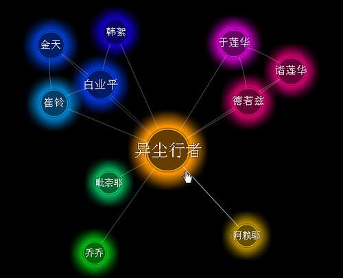 chinese-14