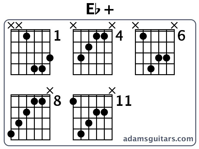 Eb+ Guitar Chords from adamsguitars.com