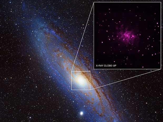 Em Andrômeda, foram identificados 26 possíveis buracos negros: o maior número já encontrado em uma galáxia fora da Via-Láctea.No detalhe, close dos raio-x emitidos mostra o núcleo da galáxia Foto: Nasa / Divulgação