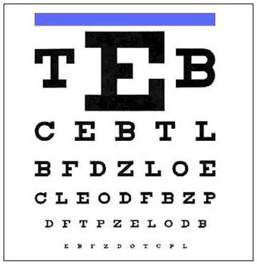 indiana drivers license eye test