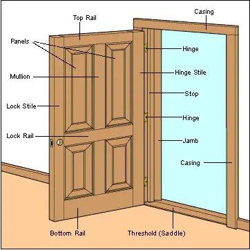 hinged_door_parts_diagram12