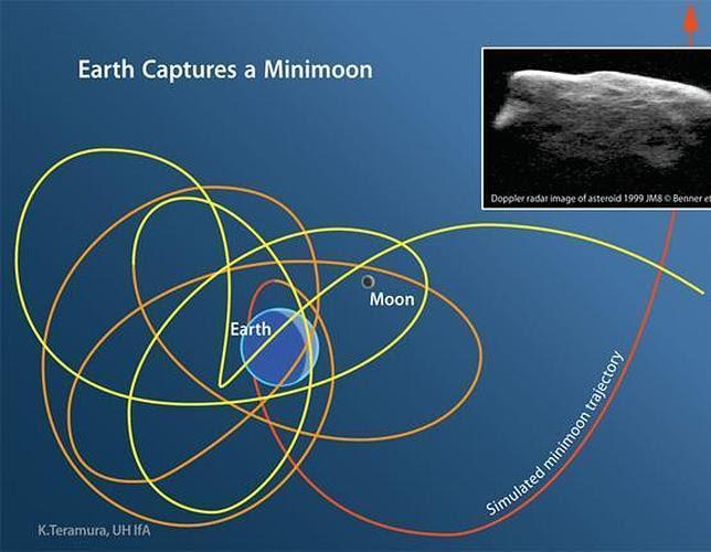 La Tierra tiene más de una luna