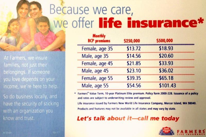 Top car insurance companies in new york 11