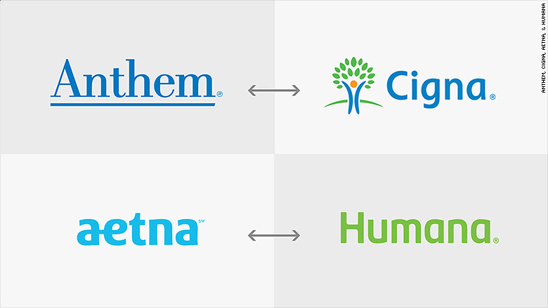 DOJ sues to block 2 healthcare mergers: Aetna-Humana ...