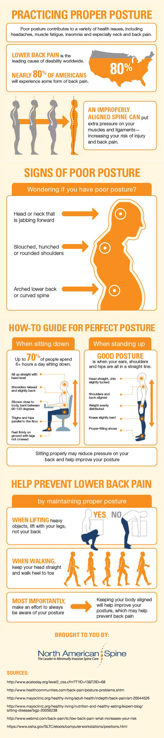 Infographic: Practicing Proper Posture