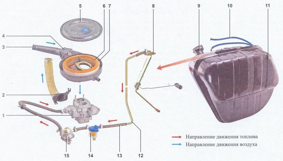 инструкция по эксплуатации и ремонту ваз 2107