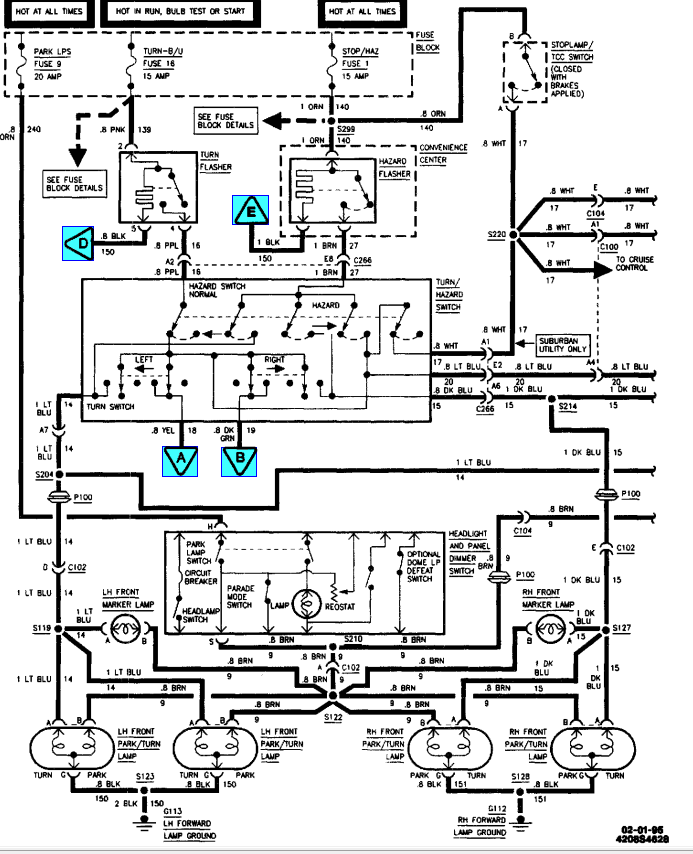 1995 chevy z71 wiring diagram  wire diagram 2000 jaguar xj8