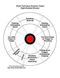 Printable Shooting Targets - Print Free Gun Range Target   Life ...