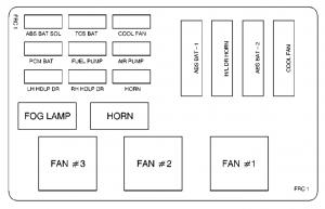 2001 Camaro Fuse Box Diagram Wiring Diagrams Dark Metal A Dark Metal A Alcuoredeldiabete It
