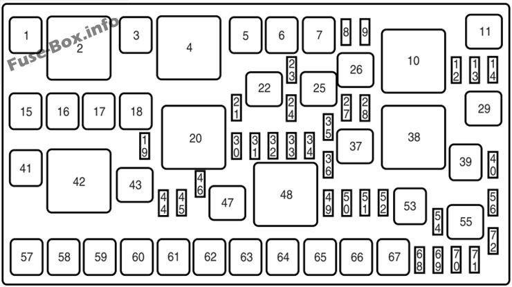 2008 Mercury Mariner Fuse Box Diagram | schematic and ...