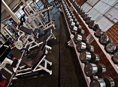 weights  machines    builtlean