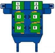 2010 2015 Volkswagen Passat B7 Fuse Box Diagram Fuse Diagram