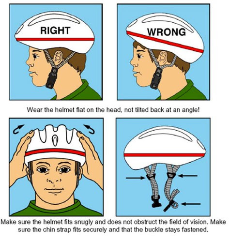 Wearing a bicycle helmet