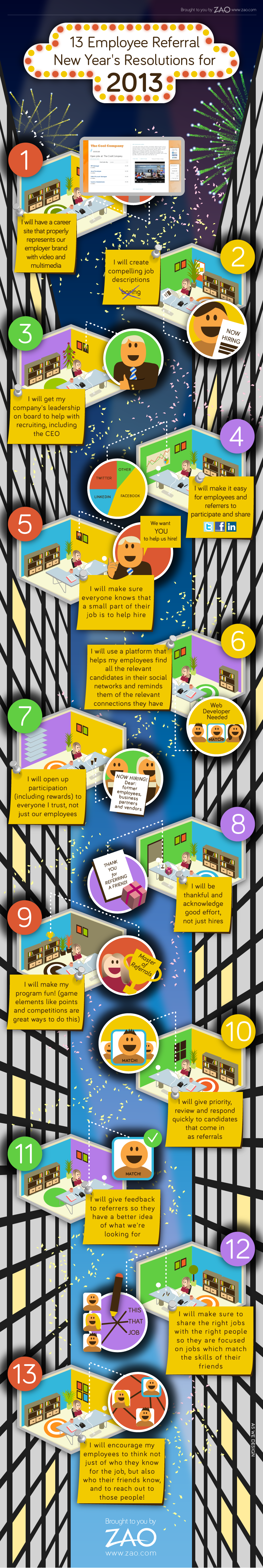 http://cdn2.business2community.com/wp-content/uploads/2013/01/resolutions_infographics_02-01.png