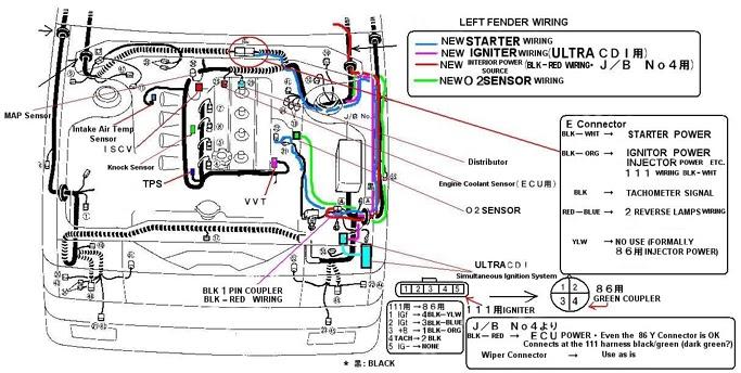 Perodua Kancil Wiring Diagram