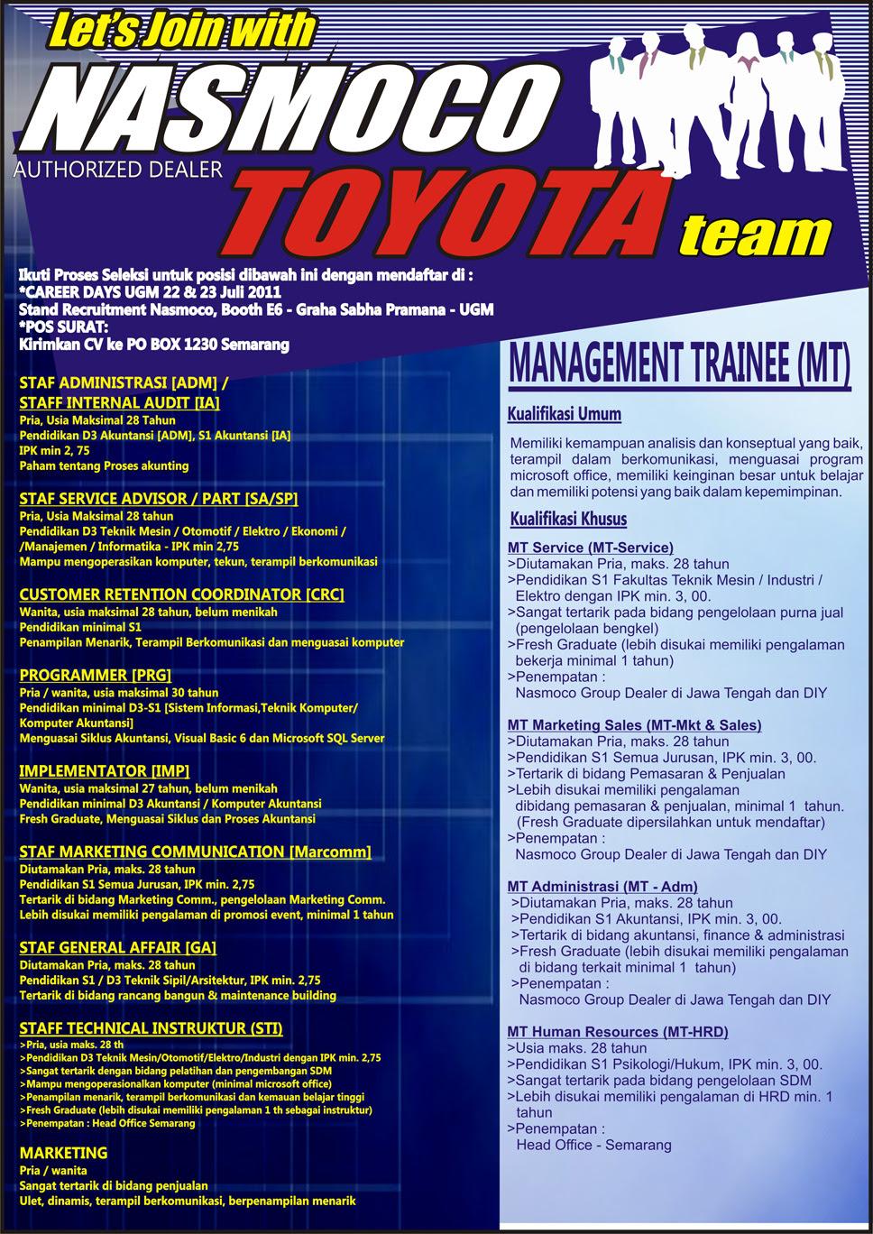 Lowongan Kerja Nasmoco Toyota Seputar Semarang