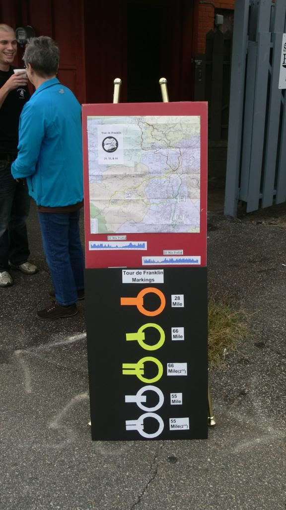 Map and Route Marking Codes