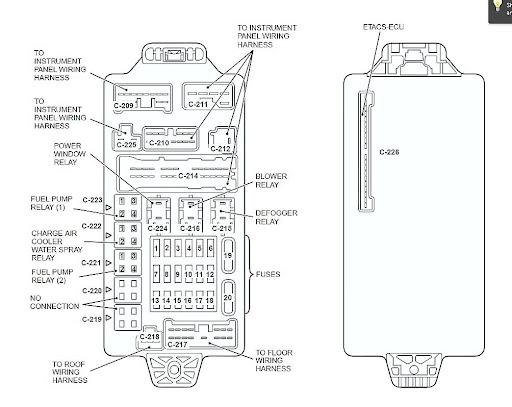 2001 Montero Fuse Box Diagram Wiring Diagram Fat Cable C Fat Cable C Piuconzero It