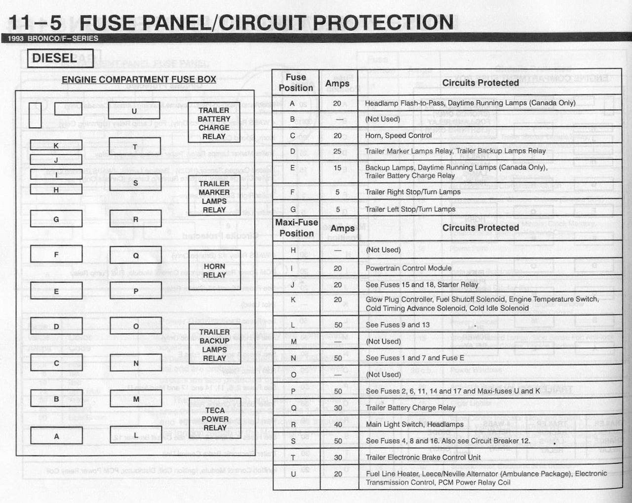 2008 Ford F250 Fuse Box Diagram - www.proteckmachinery.com