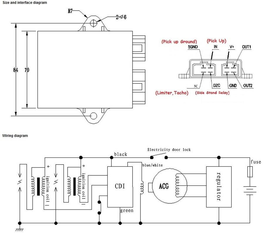 Roketum 110cc Atv Wiring Diagram