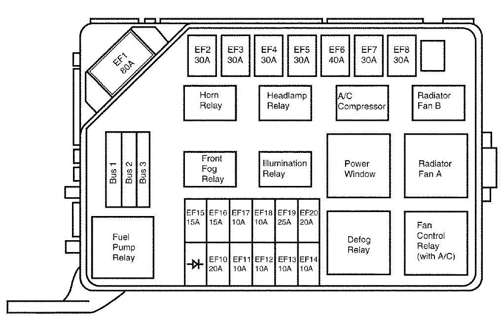 Deawoo Lanos 1999 2002 Fuse Box Diagram Auto Genius