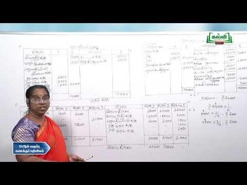 12th Accountancy கூட்டாளி விலகல் மற்றும் கூட்டாளி  இறப்பு பகுதி 2 Kalvi TV