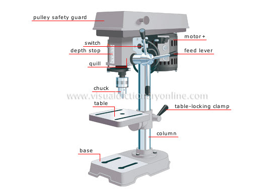 House Do It Yourself Carpentry Drilling Tools Drill Press
