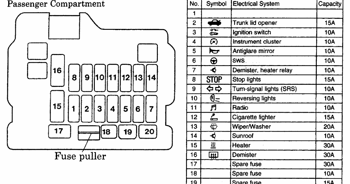 Fuse Box Diagram For 2004 Mitsubishi Diamante