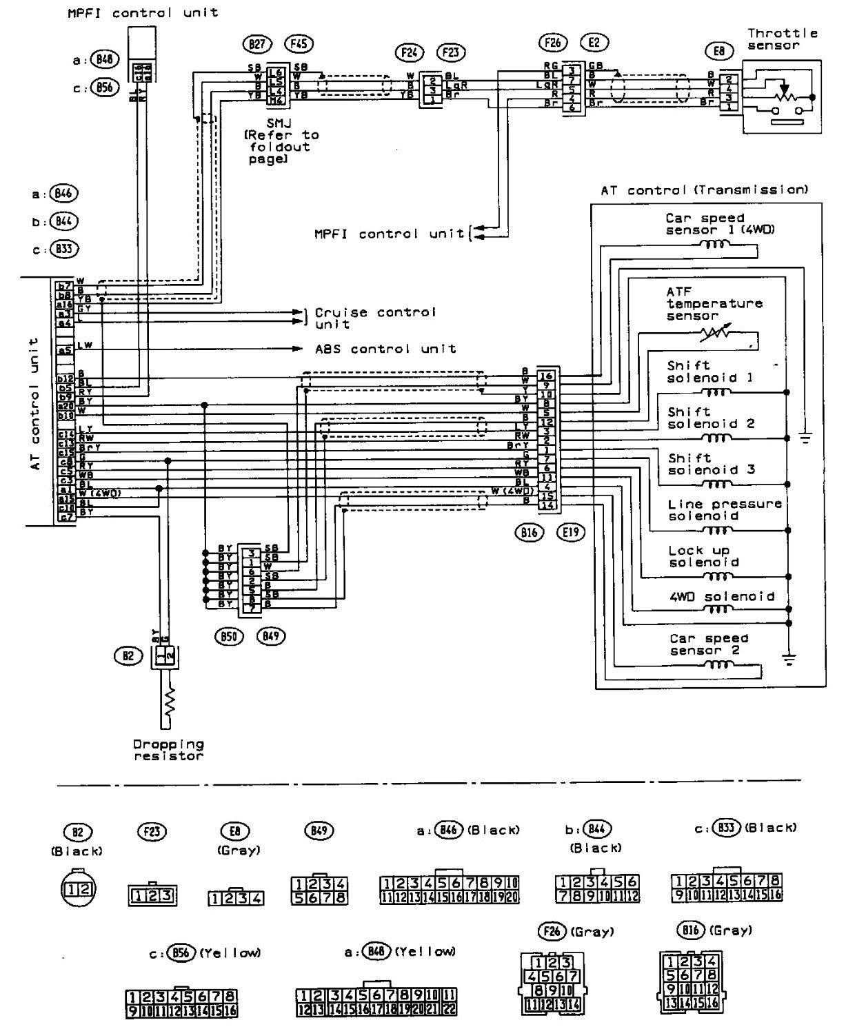 DIAGRAMME} 1996 Subaru Wiring Diagram FULL Version HD Quality Wiring Diagram  - REMYELECTRICMOTORS.WEBGIF.ITWiring Diagram - Webgif.it