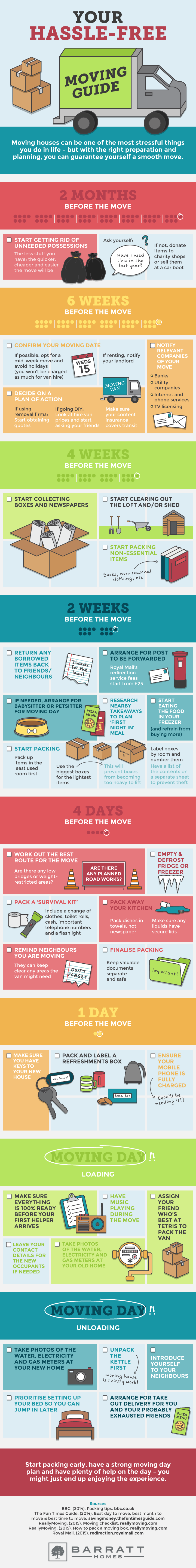 Your Hassle-Free Moving Guide