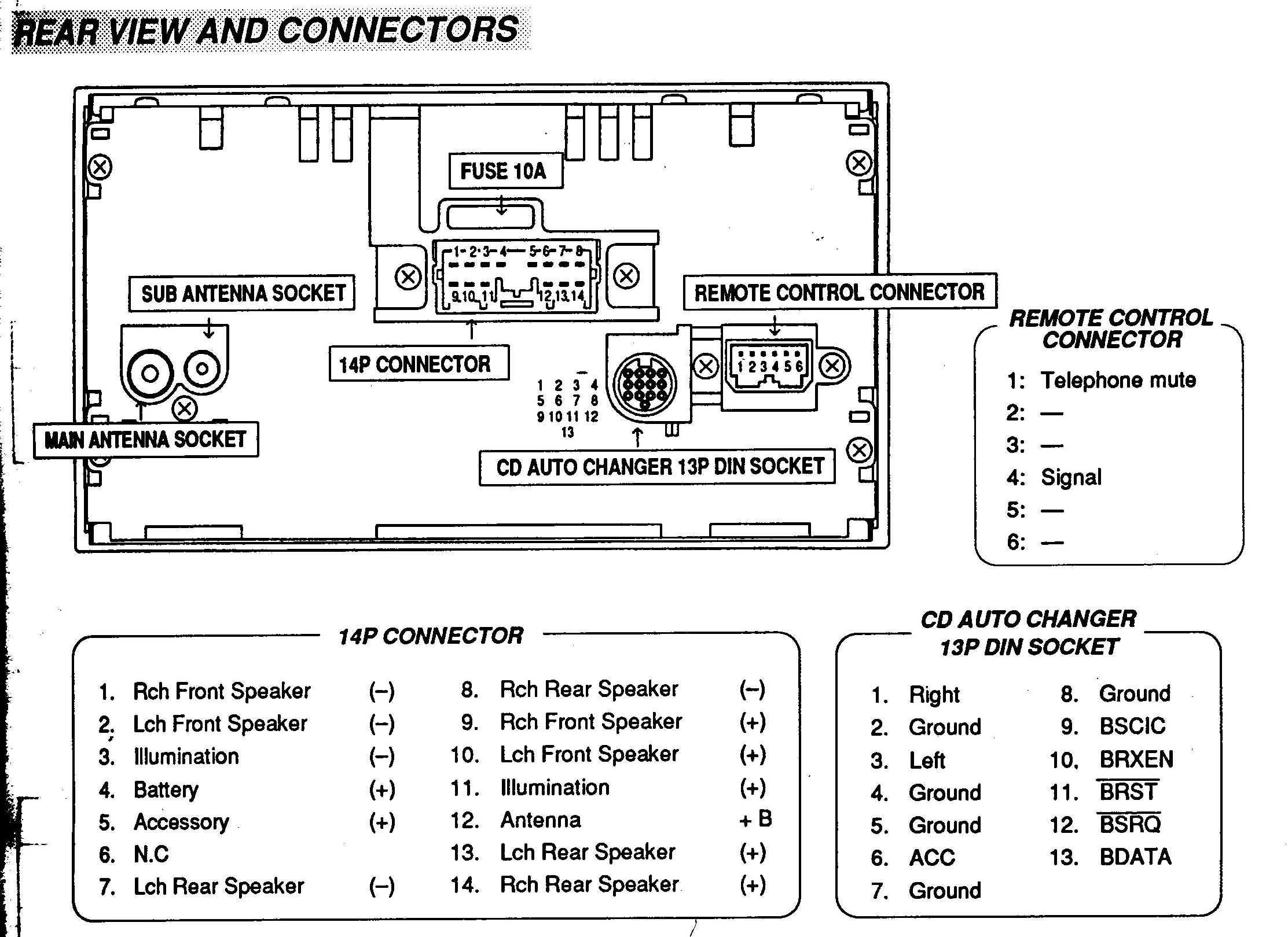 1998 Mitsubishi 3000gt Radio Wiring He3t Schematic Rc85wirings Corolla Waystar Fr
