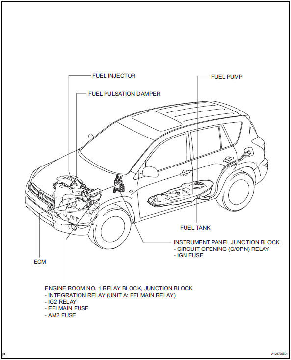 2006 Toyota Camry Fuse Box Location