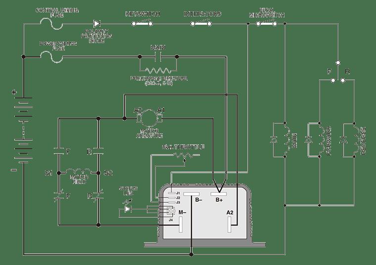 Diagram 1204 Curtis Controller Wiring Diagram Full Version Hd Quality Wiring Diagram Vcrschematics Bioareste It