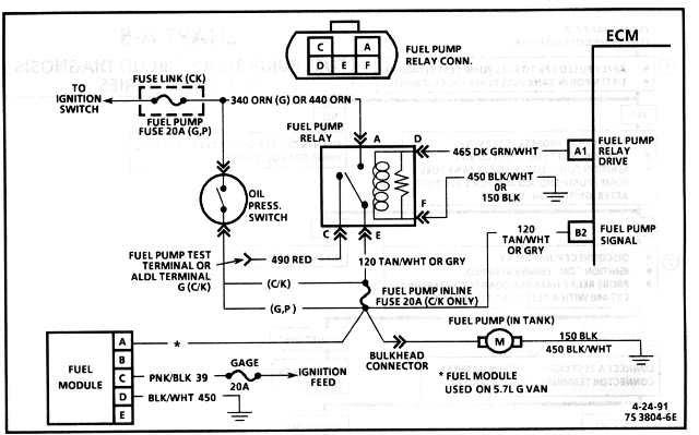 1990 Chevy Fuel Pump Relay Wiring 1993 Isuzu Npr Wiring Diagram Caprice Kdx 200 Jeanjaures37 Fr