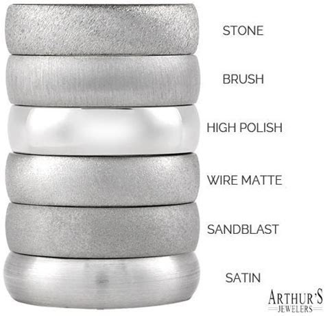 Men's Wedding Band Finishes and Textures   Arthur's