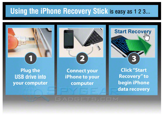 iPhone Recovery Spy Stick  Recover Deleted Texts and Calls  SpygearGadgets