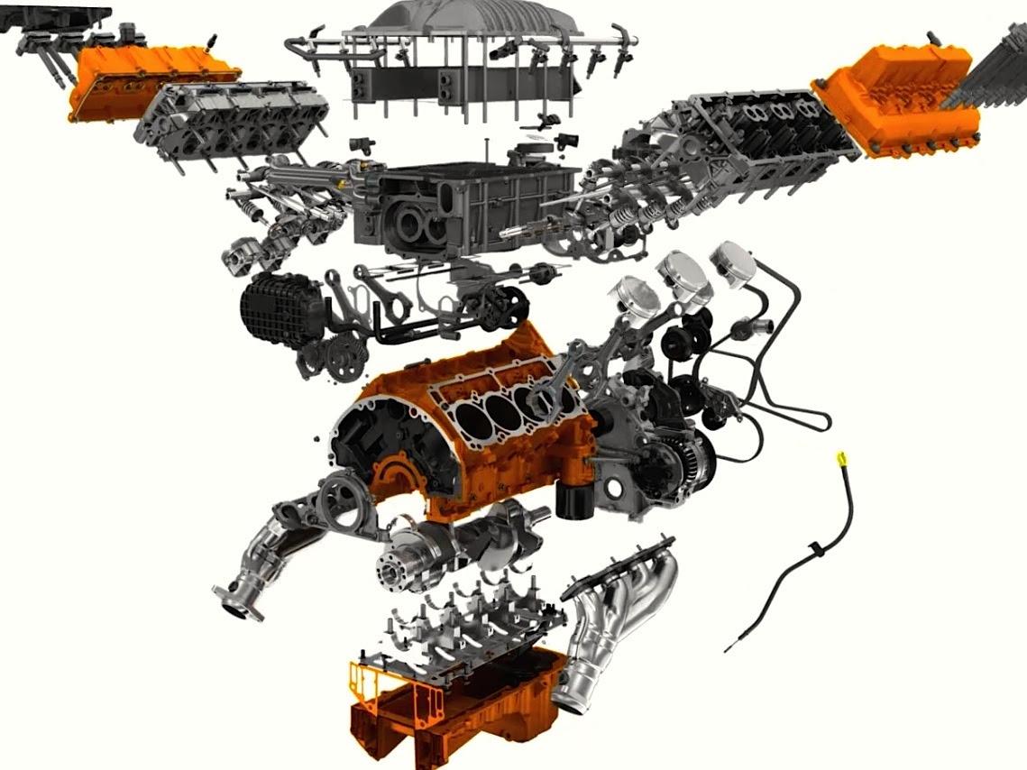 The Top 10 American Performance Engines Of The Last 30 Years 2 Gen Iii Chrysler Hemi Onallcylinders