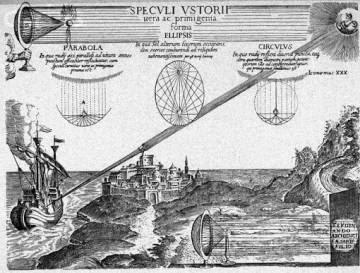 Arquímedes diseñó espejos para concentrar rayos de sol y quemar las velas de los barcos.