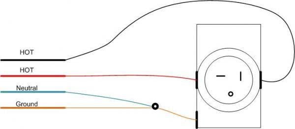 Diagram 4 Wire 240v Plug Wiring Diagram Full Version Hd Quality Wiring Diagram Dishwiring Recycledstones It