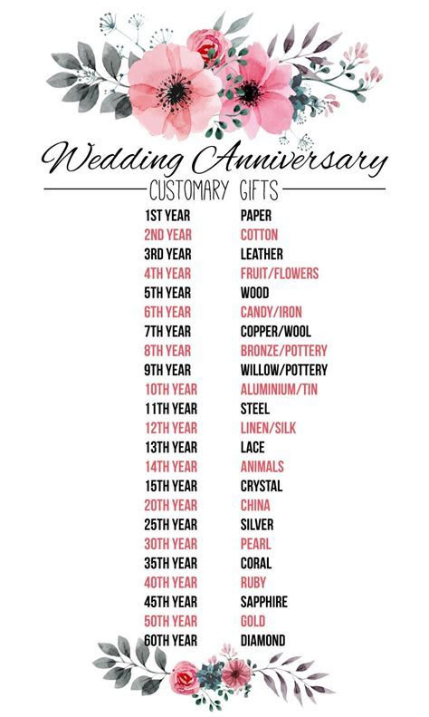 Why Leather for a Third Wedding Anniversary? Gift Ideas