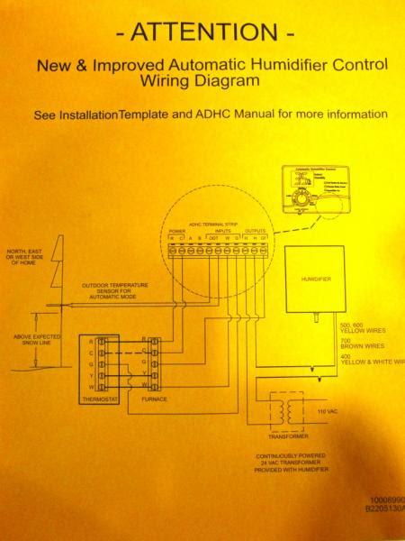 aprilaire 500 60 wiring diagram image 5
